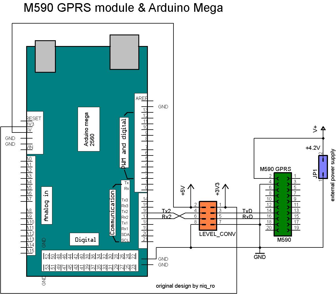 Arduino tehNiq: 2015