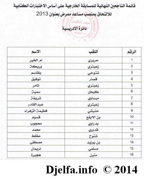 قائمة الناجحين في مسابقة الشبه الطبي (مساعد ممرّض) لولاية الجلفة 21.jpg