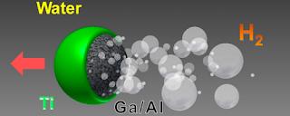 Micromotors impulsats per piles d'hidrogen