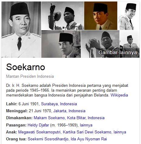 Riwayat Hidup Soekarno dan Sejarah PNI