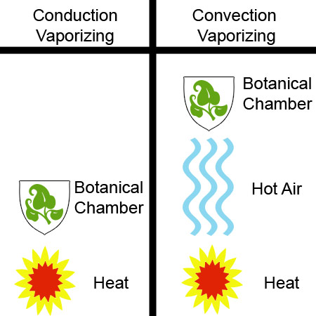 Phenomenal Garrison Wall Convection Heater Manual Wiring Digital Resources Minagakbiperorg