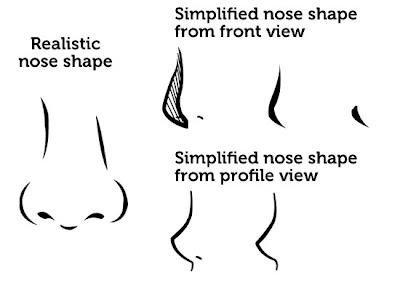 Hidung Anime atau Manga