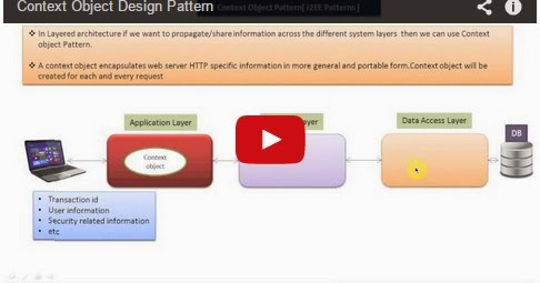 Java ee context object design pattern for Object pool design pattern java