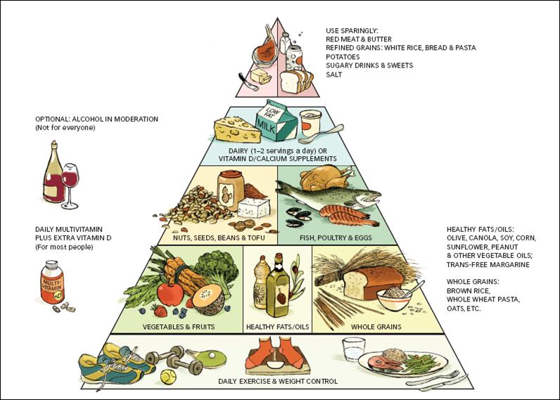 8 Makanan Pereda Sakit Kepala