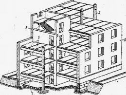 Основные параметры здания
