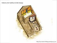 Dibuix aproximat del sistema de calefacció dels banys. Autor: Jaume Enrich