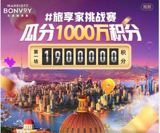 Marriott萬豪飛豬旅享家挑戰賽,參與瓜分1,000萬積分