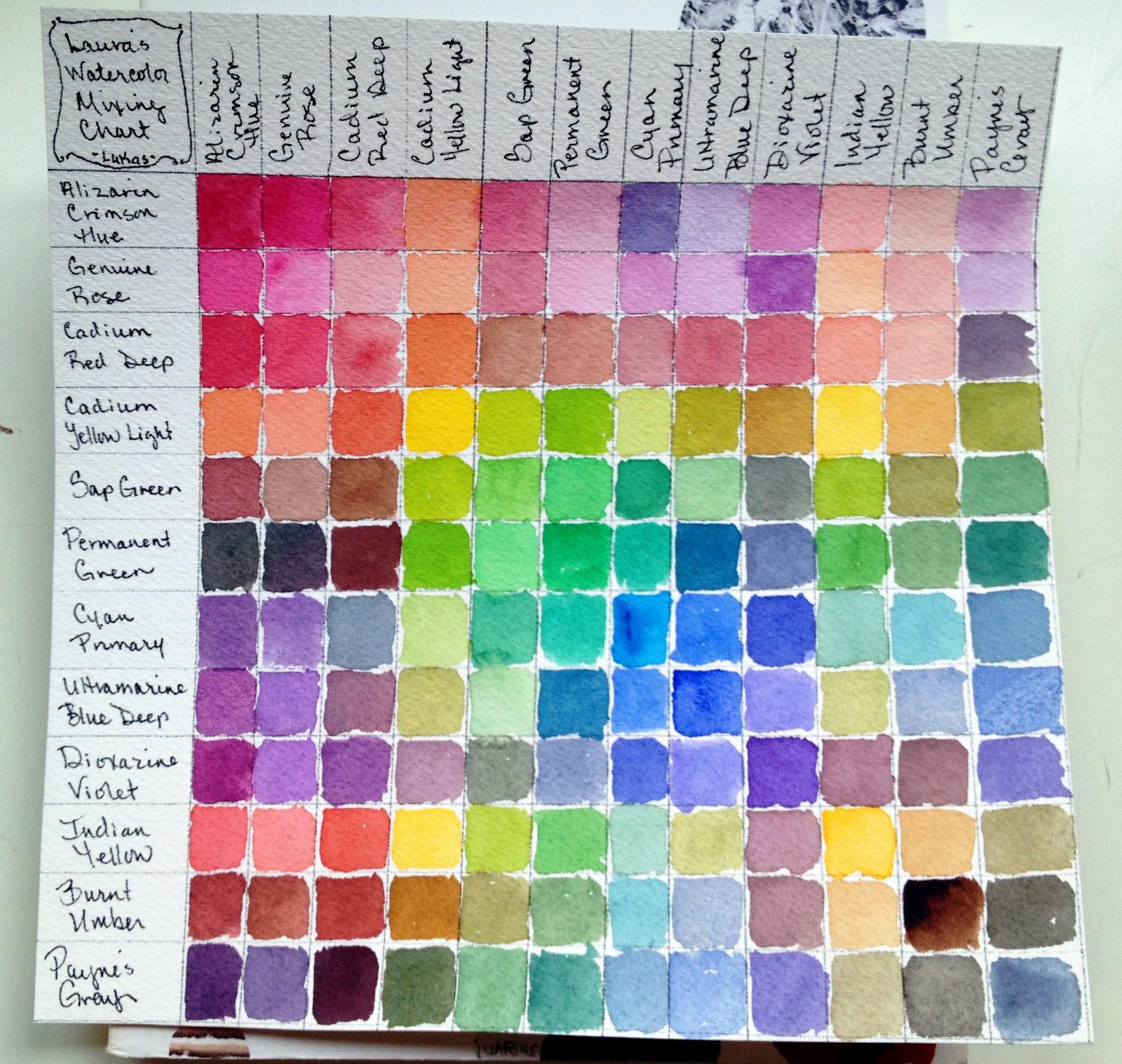 Колористика волос смешивание красок и цветов фото