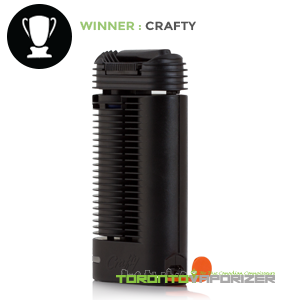 Manufacturing Quality Winner - Crafty