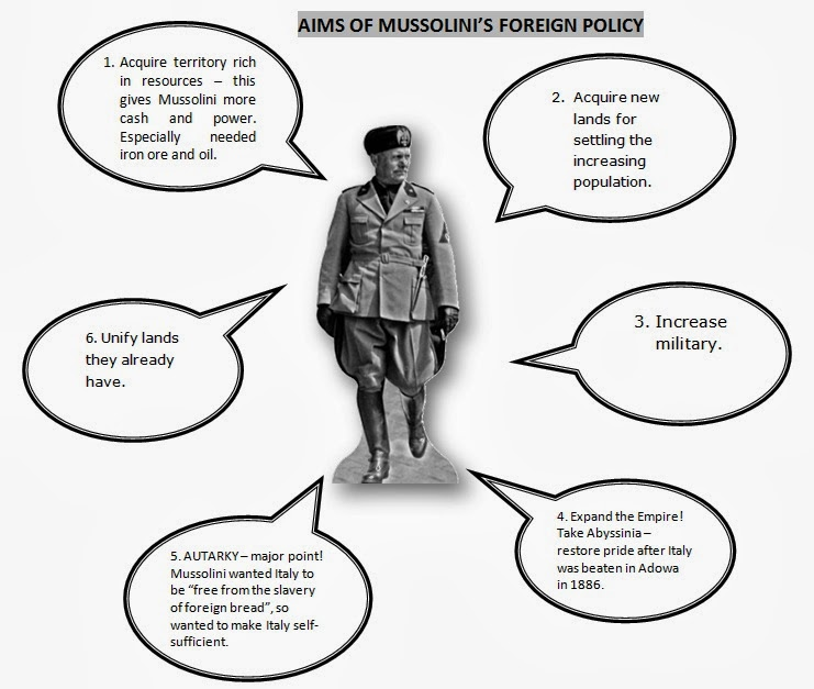 aims in mussolinis foreign policy 1922 1939 essay Mussolini's domestic policies edit assess the strengths and weakness of mussolini as a leader of italy in domestic affairs from 1922 to 1939 (june 2009) edit how far had mussolini achieved his aims in domestic policy by 1939.