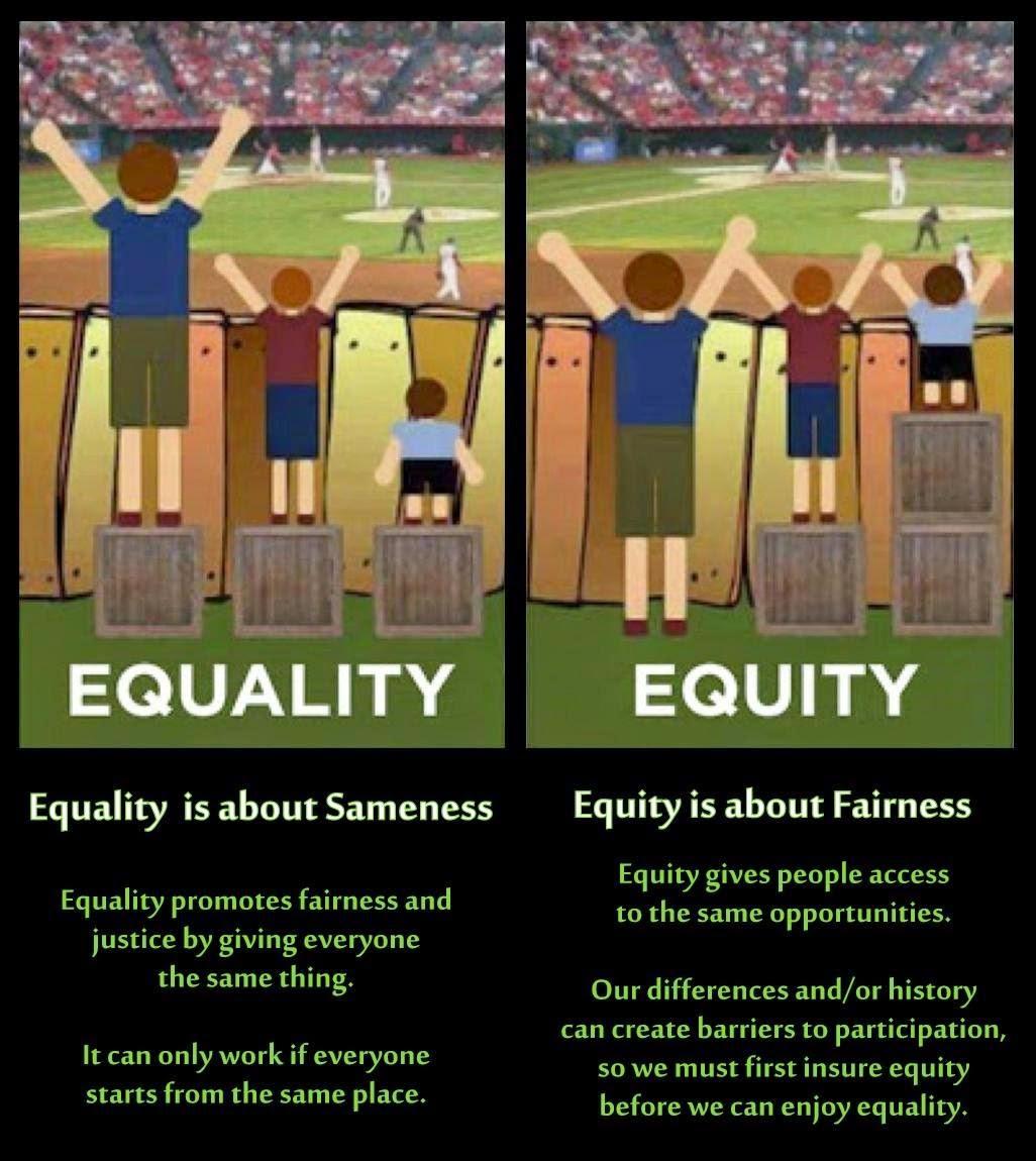 equity vs equality - Khafre