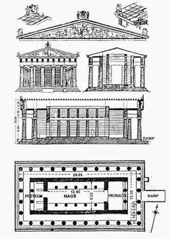 andy utari annisa arsitektur klasik