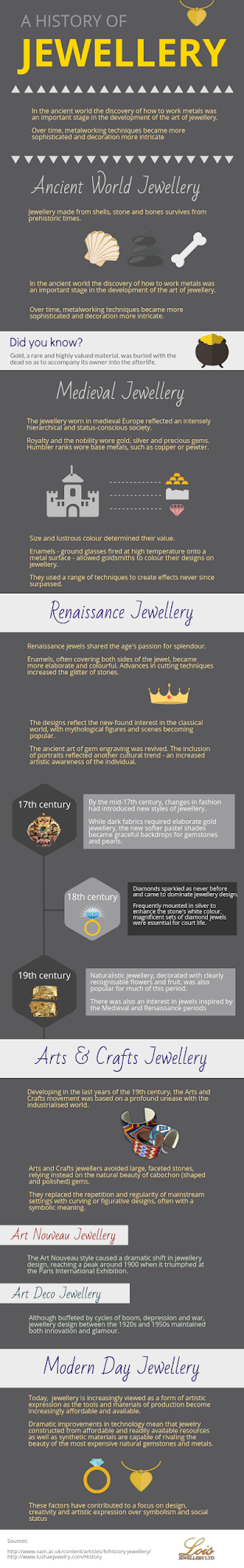 lois jewellery infographic - silver moss designs