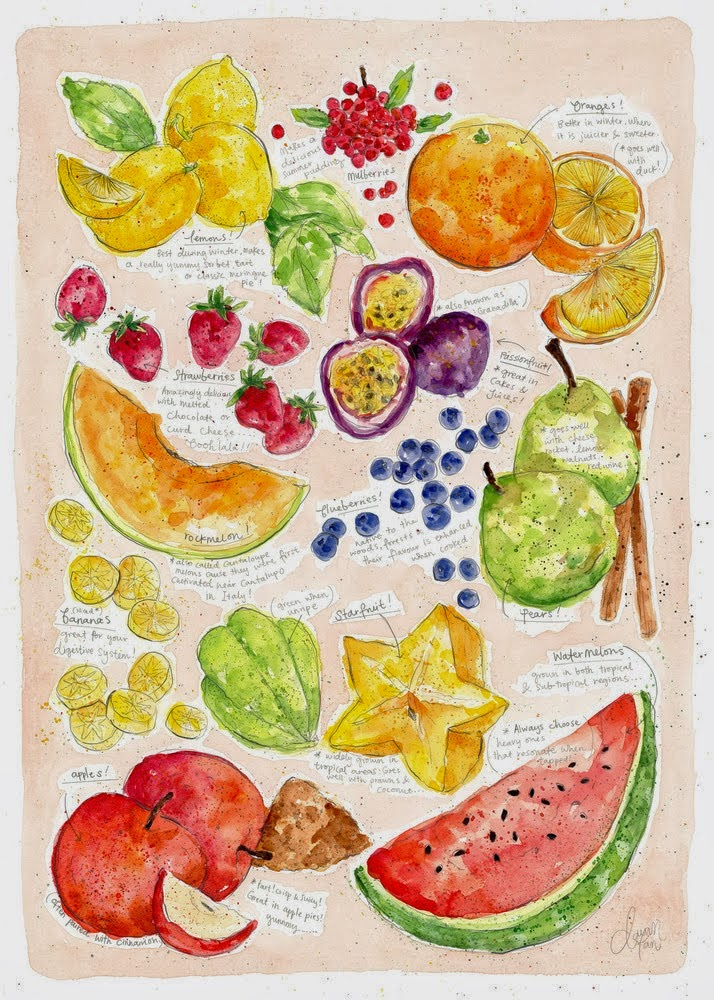 fresh fruit basket watercolours