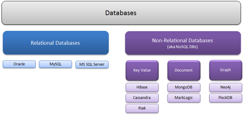 watermarking relational databases A system for watermarking relational databases rakesh agrawal peter j haas jerry kiernan ibm almaden research center 650 harry road, san jose, ca 95120.