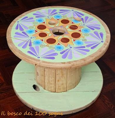 Oltre 1000 Idee Su Tavolini Fai Da Te Pinterest