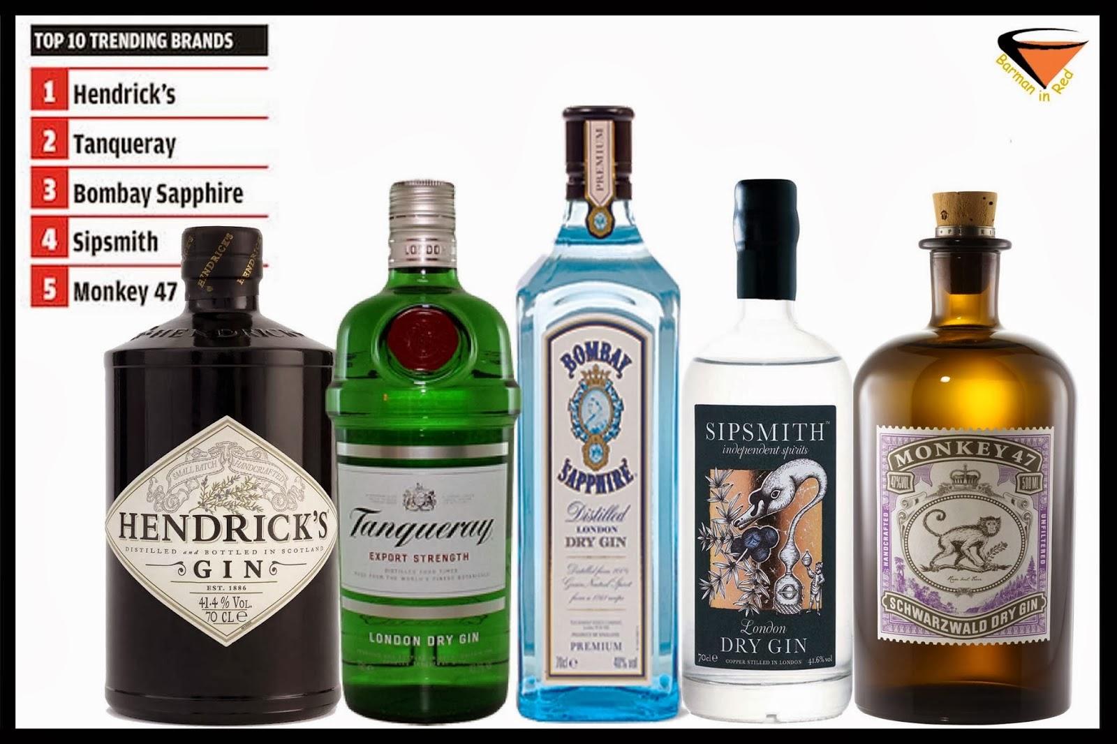 top 10 ginebras