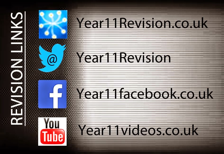Revision Links