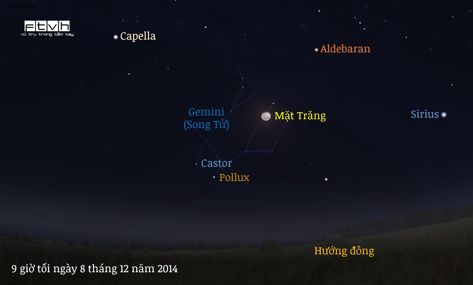 Minh họa bầu trời đêm hướng đông lúc 9 giờ tối ngày 8 tháng 12 năm 2014.