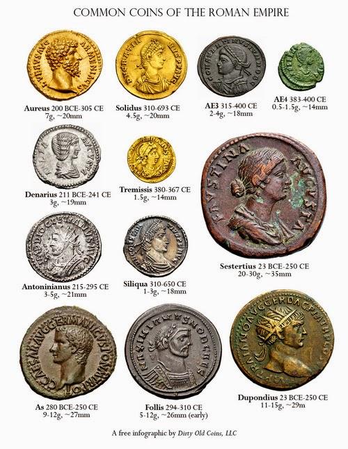 Latin Empire. Kind-Hearted Byzantine Bronze Coins Byzantine (300-1400 Ad)