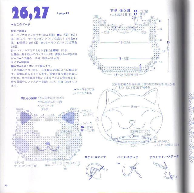وجه قطه بالكروشيه - crochet cat face