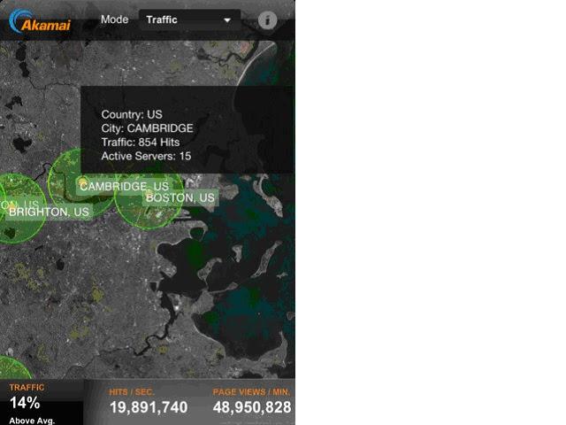 web traffic generating applications or tributaries