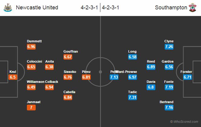 Possible Line-ups Newcastle United vs Southampton