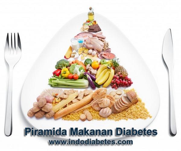 MedicaMore: Ahli Gizi: Diabetes Bukan Karena Sering ...