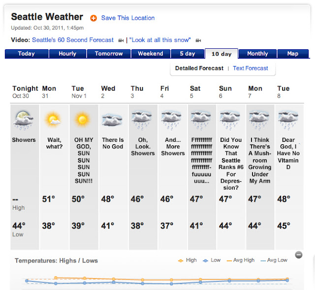 an honest seattle weather report for the next ten days