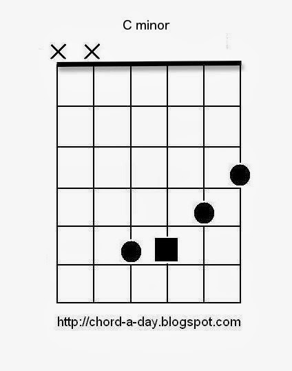 A New Guitar Chord Every Day: Cminor guitar chord