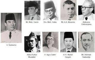 Anggota Panitia Sembilan dan Isi Piagam Jakarta