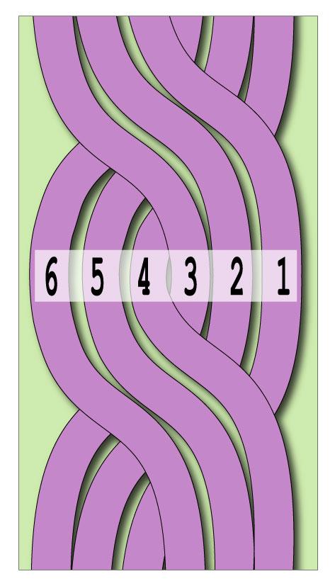Knitting Pattern Notation : TECHknitting: