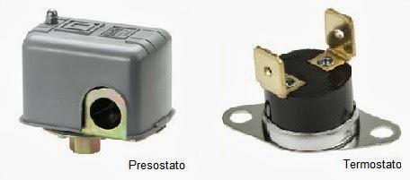Instrumentaci n electr nica clases de instrumentos for Clases de termostatos