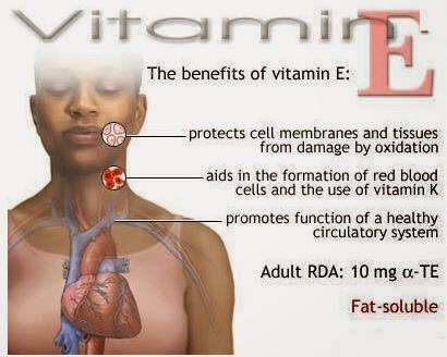 Benefits of Vitamin E ...