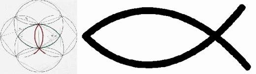 Geometría Sagrada al Descubierto Vesica-pisces