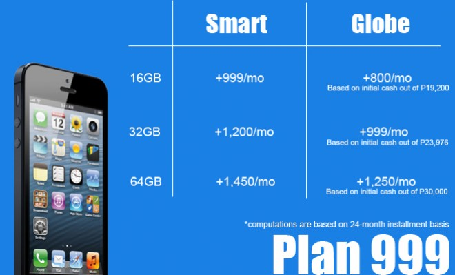Smart and Globe unveil iPhone 5 in Phillipines - blogmytuts
