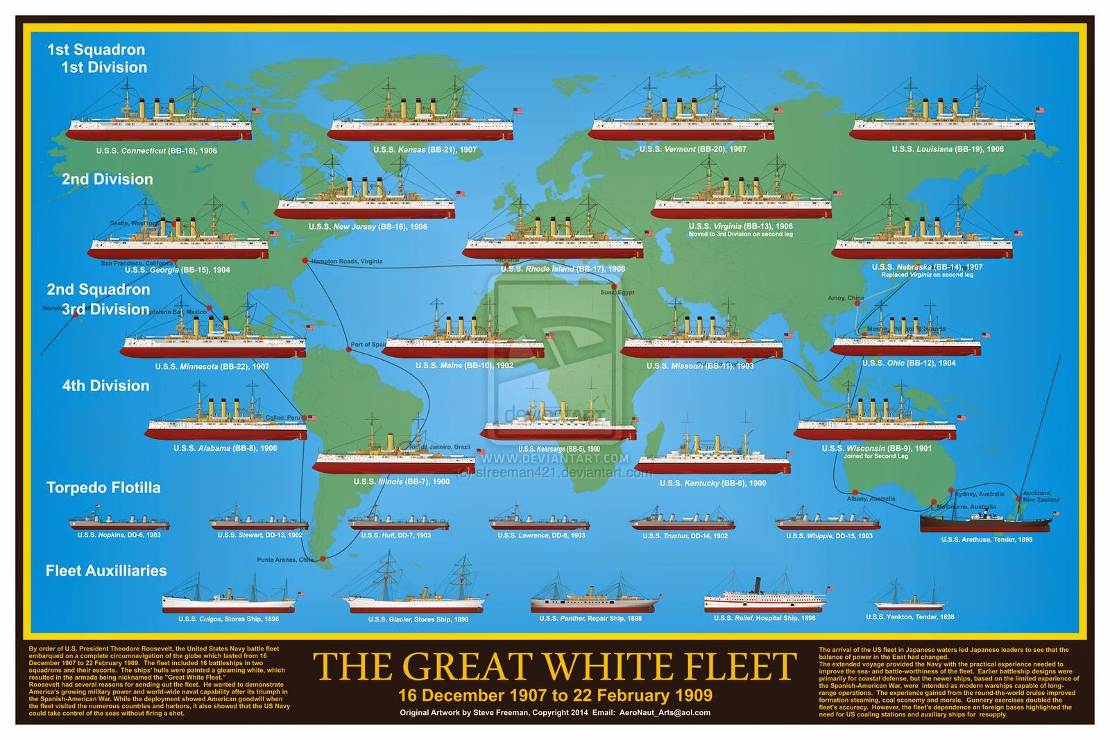 the_great_white_fleet_poster_by_sfreeman