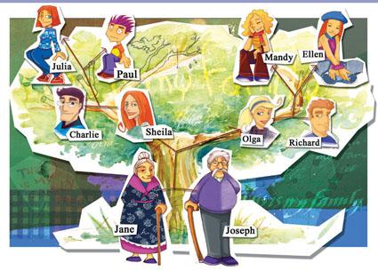 Dibujos de arbol genealogico en ingls  Imagui