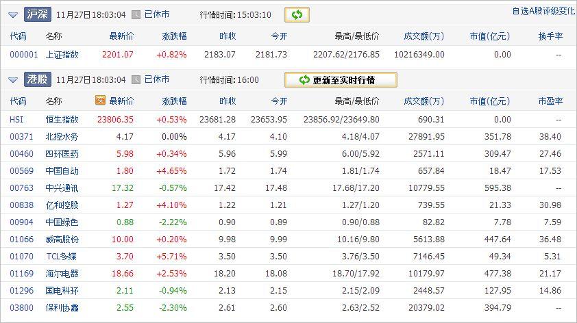 中国株コバンザメ投資ウォッチ銘柄watch20131127