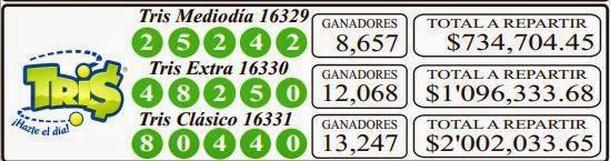 Loteria Nacional Resultados De Hoy | New Style for 2016-2017