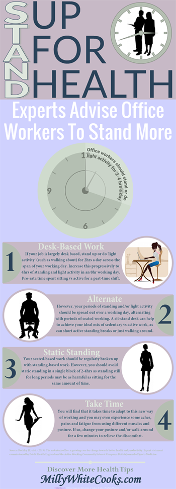 Stand Up For Health Infographic