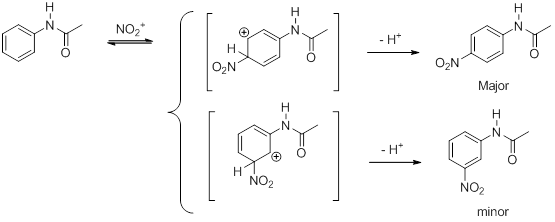 mechanism of nitration of acetanilide Electrophilic aromatic substitution part 18 nitration of acetanilide and some -one and methyl n-phenylcarbamate removes the possibilityof an earlier favoured special mechanism for the ortho-substitution involving nitration of acetanilide and some analogues: a reconsideration.