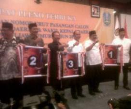 Nomor+Urut Nomor Urut Calon Gubernur Jawa Timur 2013