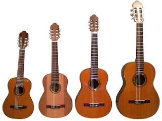 gitara za početnike, gitare za početnike, dječja gitara, koju gitaru kupiti