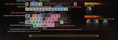 KUF2 - Controls