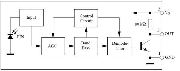Automatic room light control with bi directional visitor counter block diagram of tsop 173 ccuart Image collections