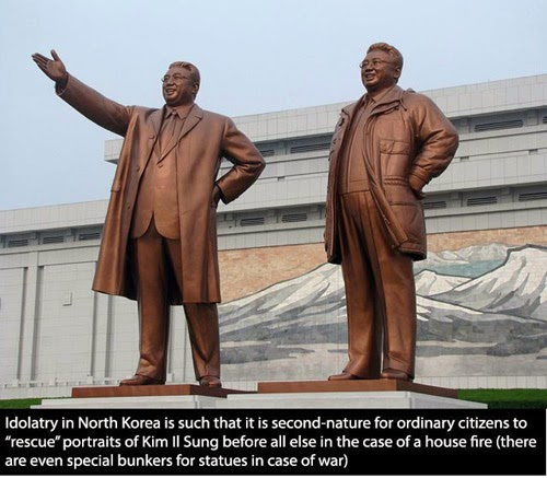 Secret Facts about North Korea