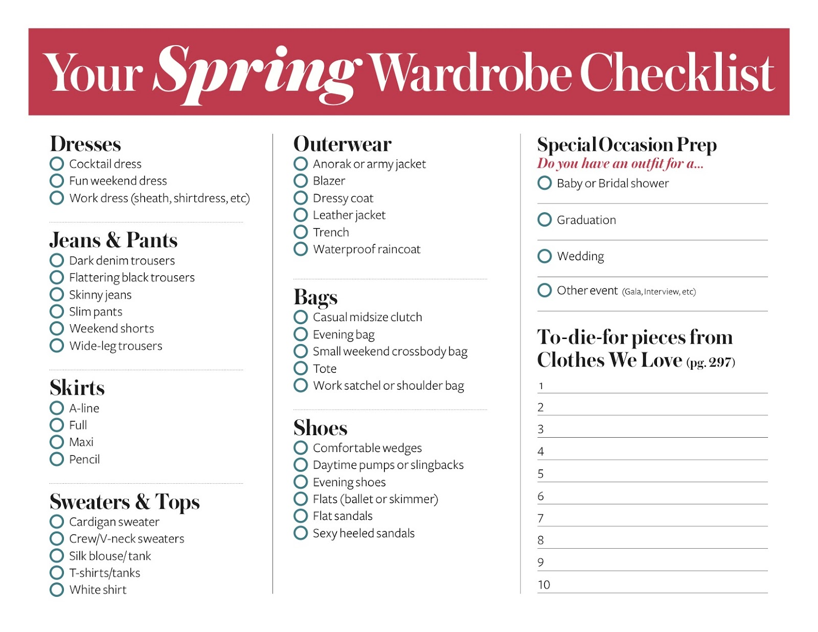 Bored doe wardrobe checklist when i saw this ultimate spring cleaning wardrobe checklist from instyle i knew it would help me clarify my closet this spring time to get rid of the old pronofoot35fo Image collections
