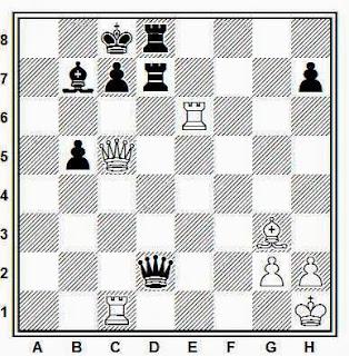 Posición de la partida de ajedrez Verlinsky - Rabinovich (Leningrado, 1925)