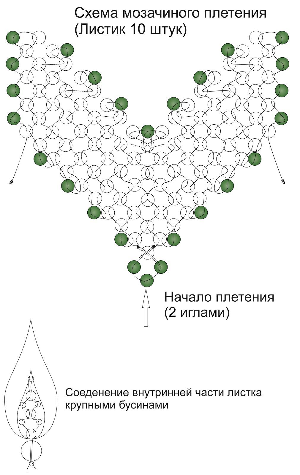 Схема плетения бисером листочков